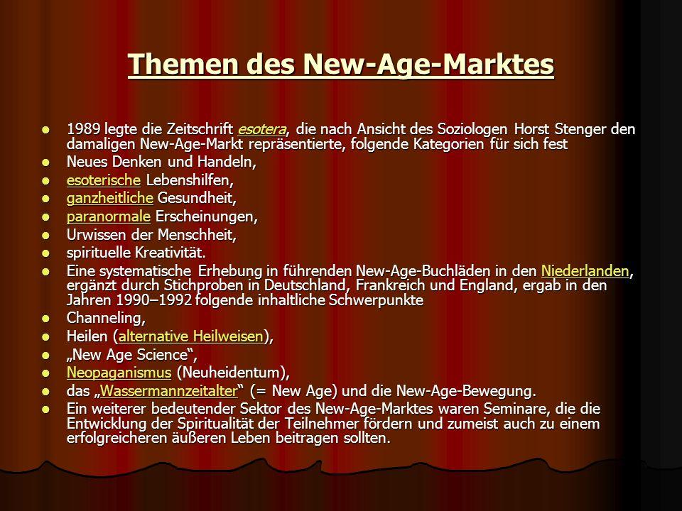 Themen des New-Age-Marktes