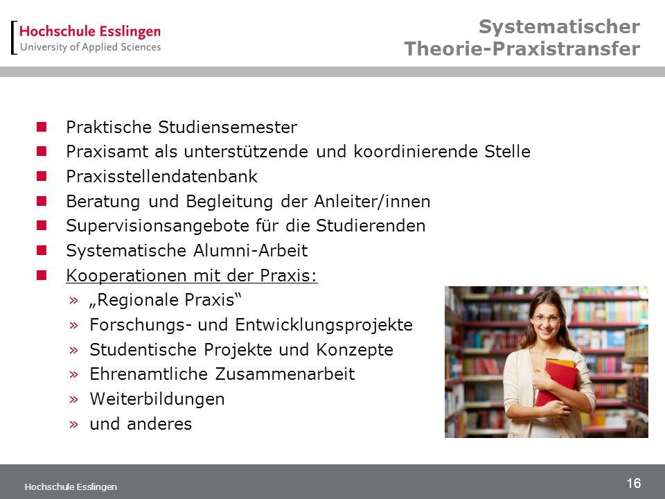 Systematischer Theorie-Praxistransfer