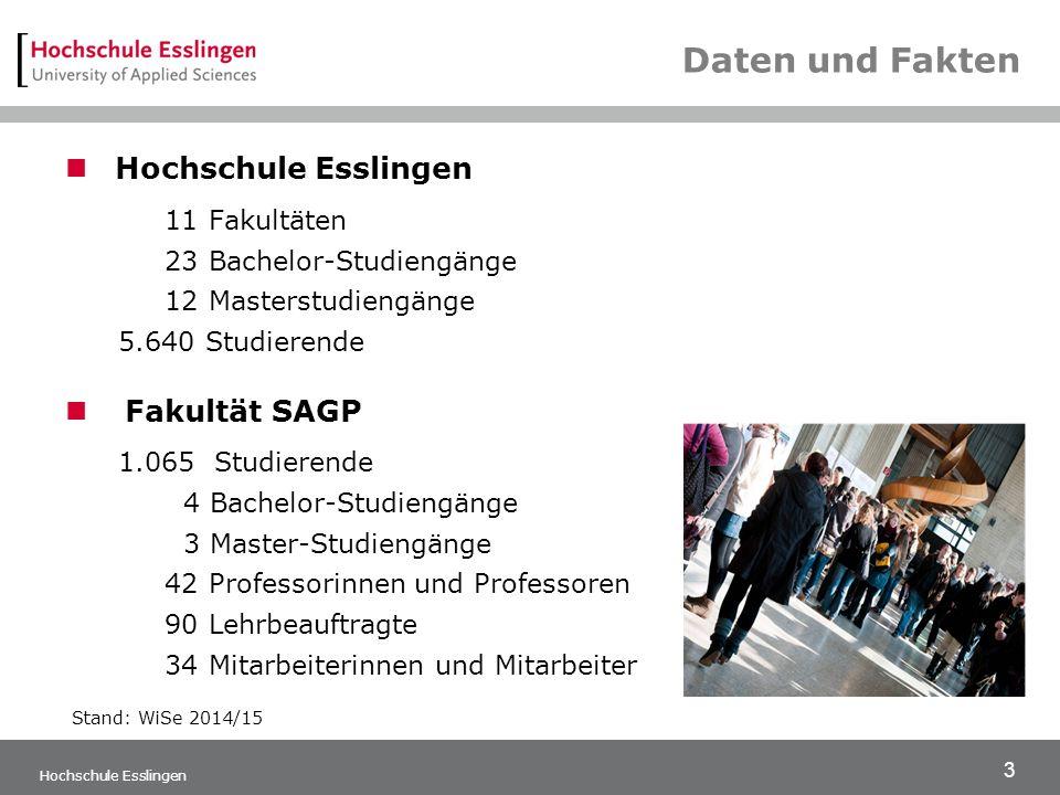 Daten und Fakten Hochschule Esslingen Fakultät SAGP 11 Fakultäten