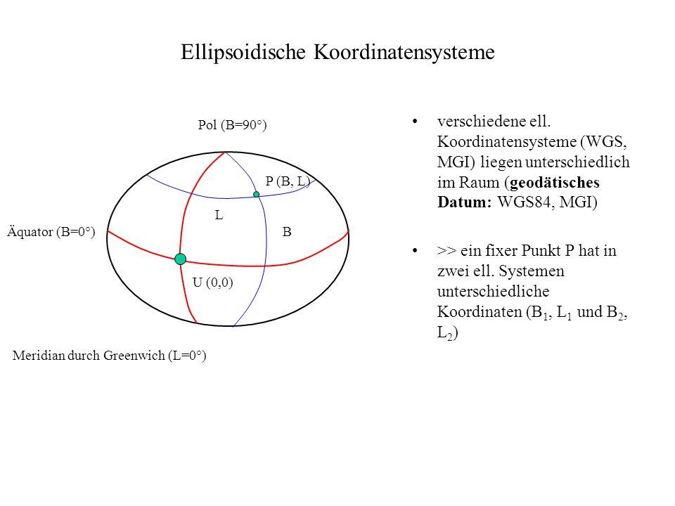 Ellipsoidische Koordinatensysteme