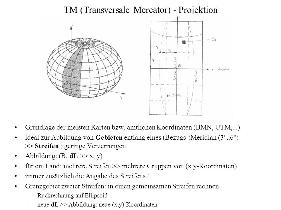 TM (Transversale Mercator) - Projektion