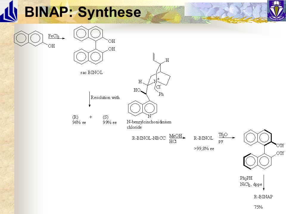 BINAP: Synthese