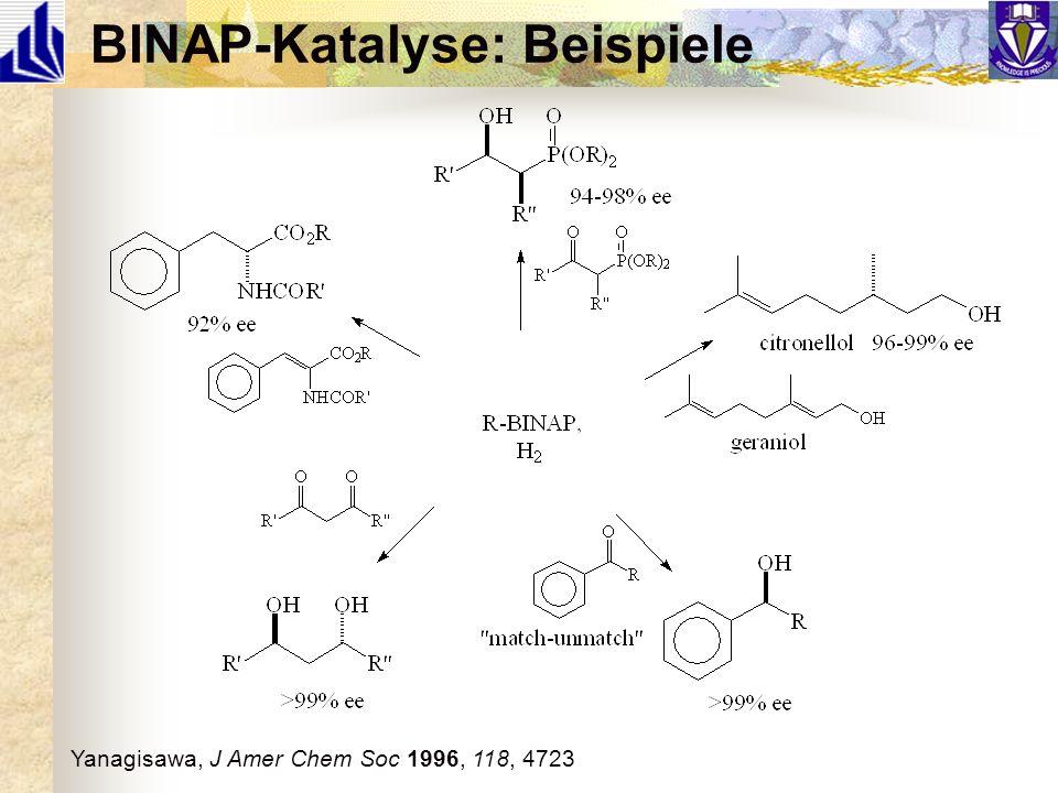 BINAP-Katalyse: Beispiele
