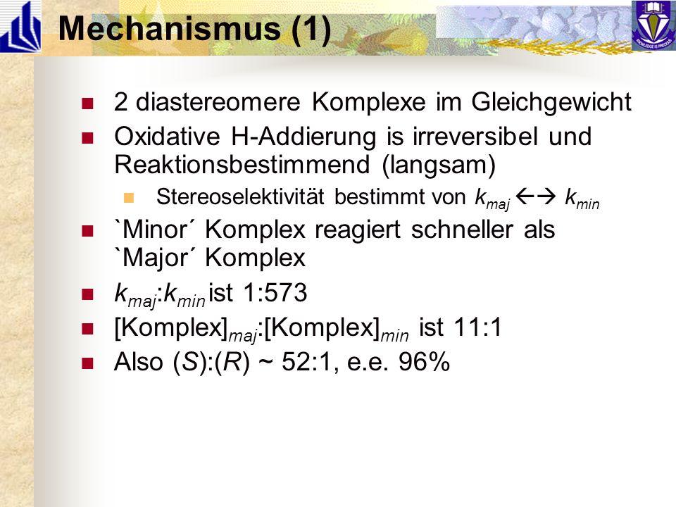 Mechanismus (1) 2 diastereomere Komplexe im Gleichgewicht