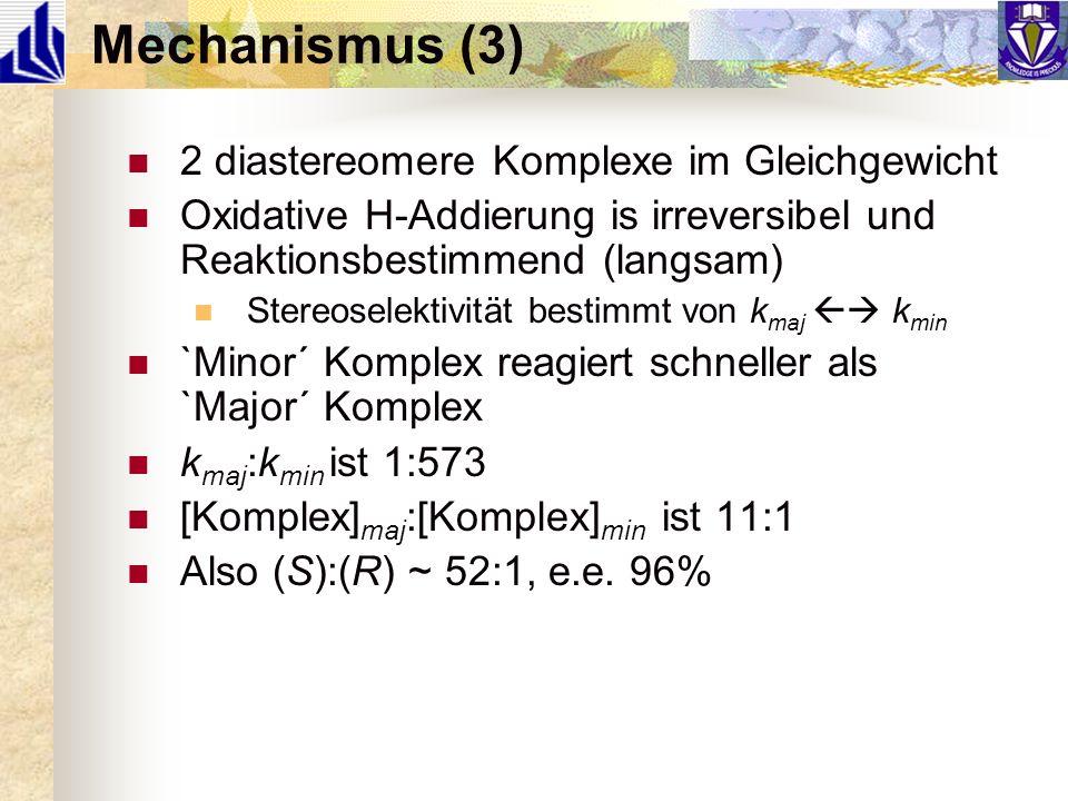 Mechanismus (3) 2 diastereomere Komplexe im Gleichgewicht