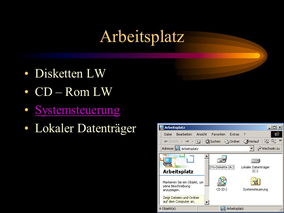 Arbeitsplatz Disketten LW CD – Rom LW Systemsteuerung