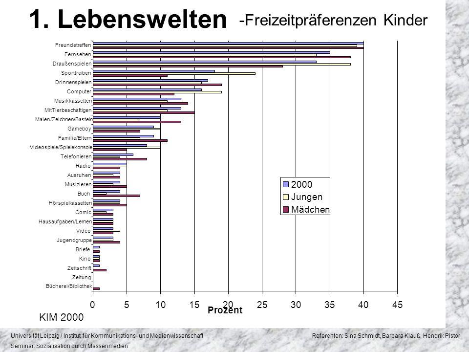 1. Lebenswelten -Freizeitpräferenzen Kinder KIM 2000 2000 Jungen