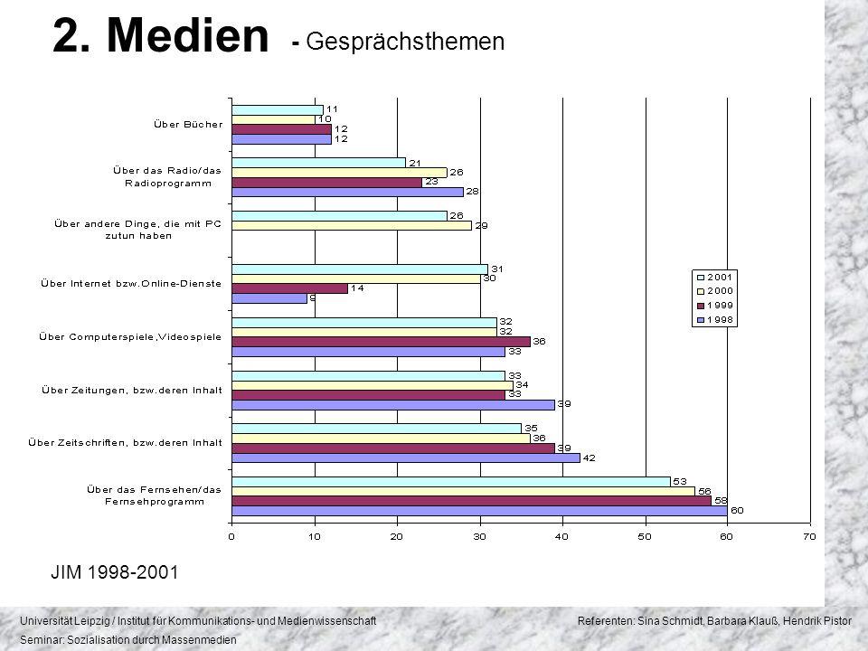 2. Medien - Gesprächsthemen JIM 1998-2001