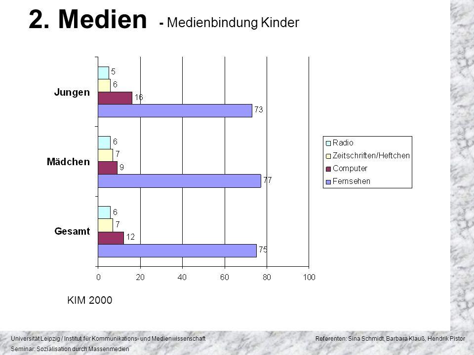 2. Medien - Medienbindung Kinder KIM 2000