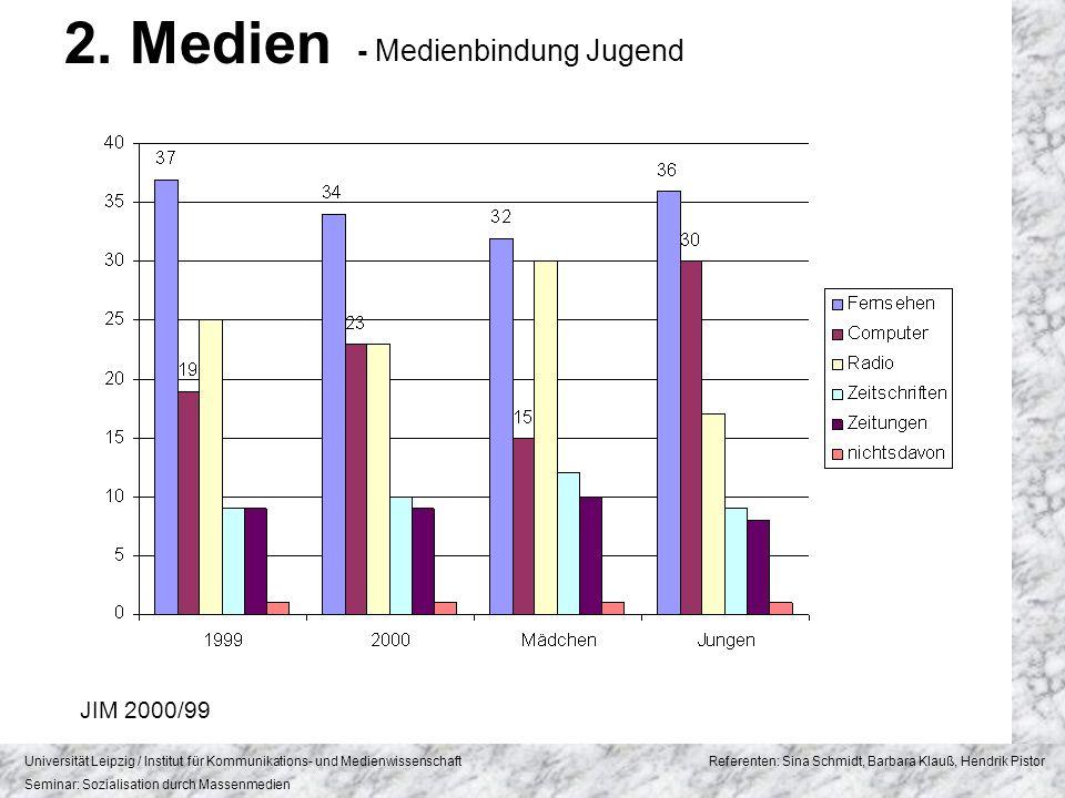 2. Medien - Medienbindung Jugend JIM 2000/99