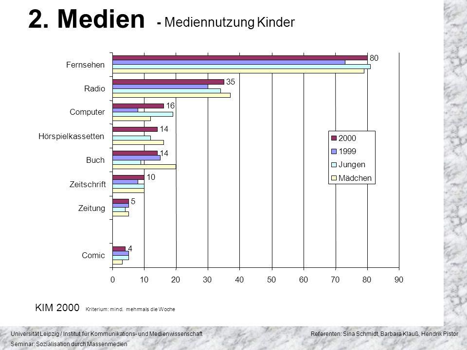 2. Medien - Mediennutzung Kinder KIM 2000 80 Fernsehen 35 Radio 16