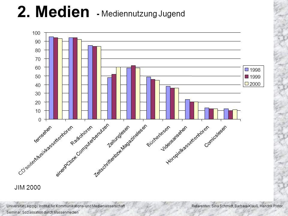 2. Medien - Mediennutzung Jugend JIM 2000 100 90 80 70 60 1998 50 1999