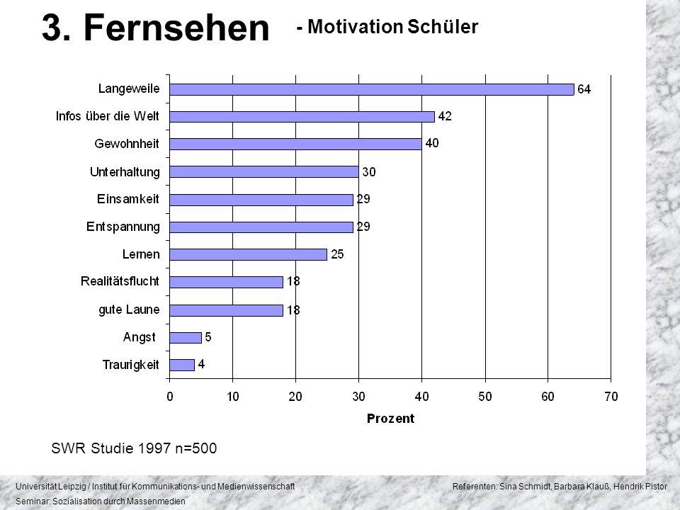 3. Fernsehen - Motivation Schüler SWR Studie 1997 n=500