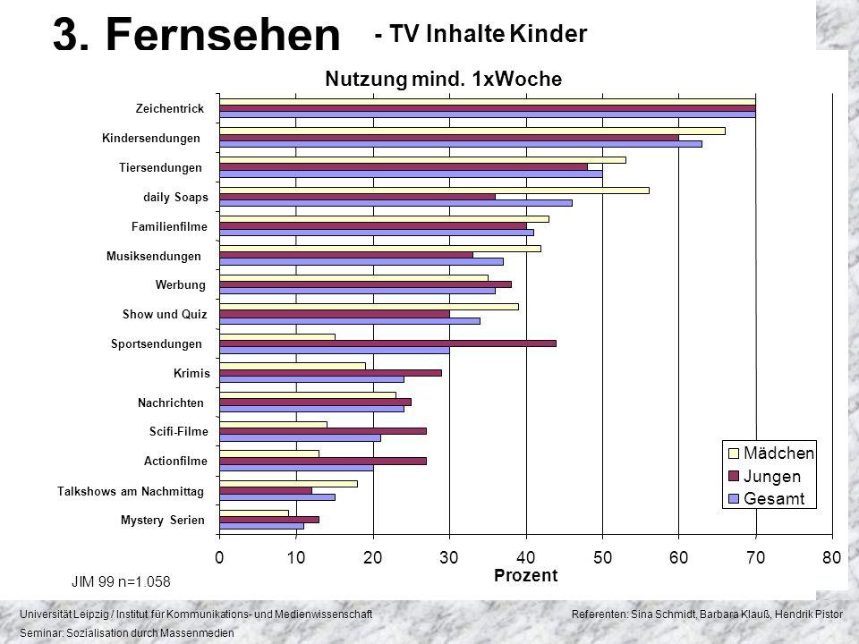 3. Fernsehen - TV Inhalte Kinder Nutzung mind. 1xWoche Mädchen Jungen