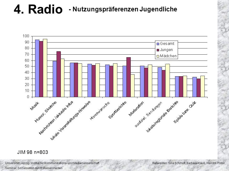 4. Radio - Nutzungspräferenzen Jugendliche JIM 98 n=803