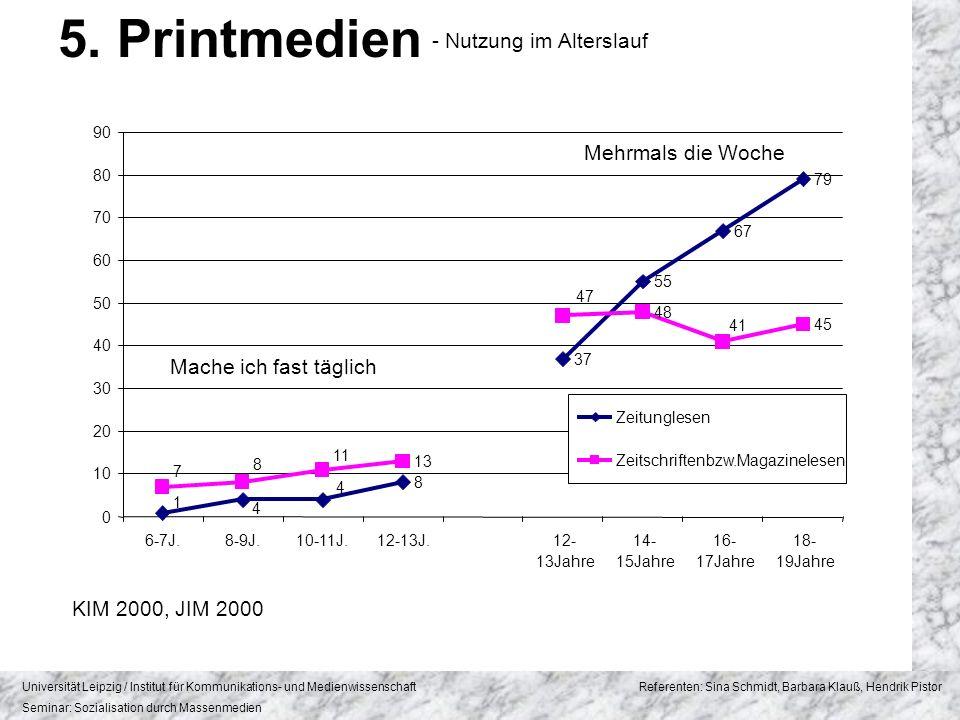 5. Printmedien - Nutzung im Alterslauf Mehrmals die Woche