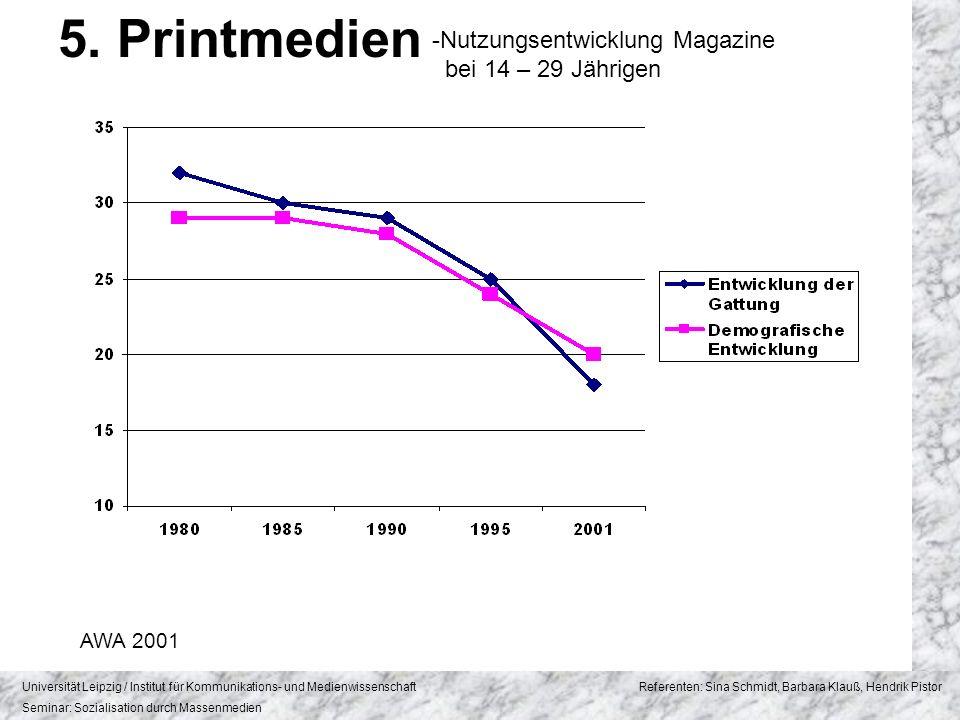 5. Printmedien Nutzungsentwicklung Magazine bei 14 – 29 Jährigen