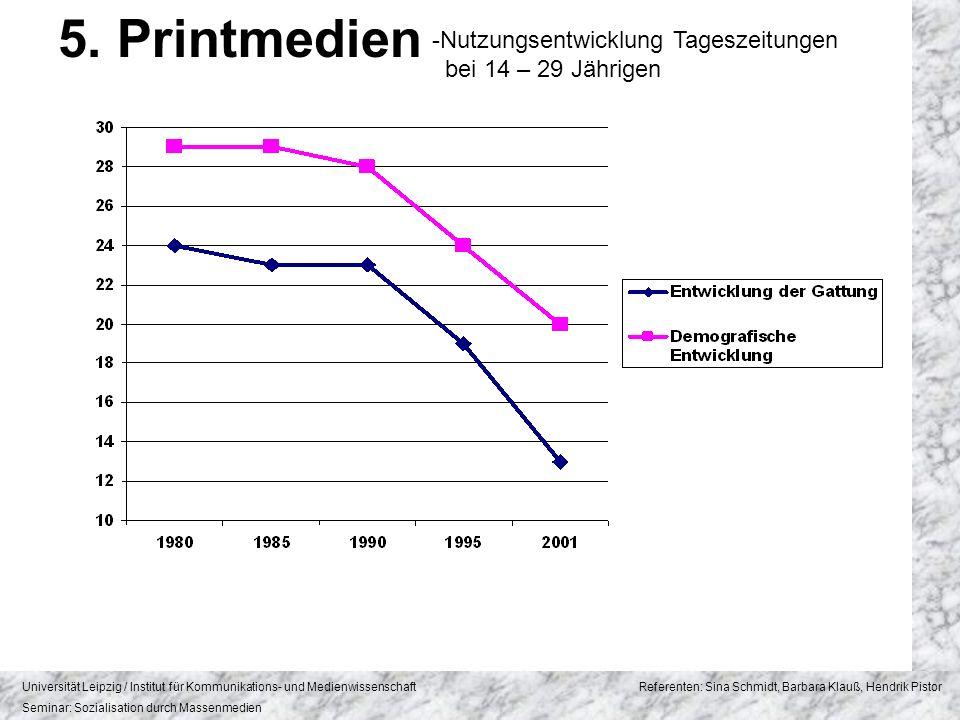 5. Printmedien Nutzungsentwicklung Tageszeitungen bei 14 – 29 Jährigen