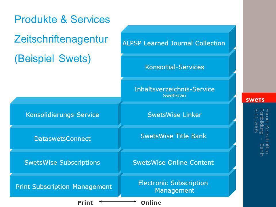 Produkte & Services Zeitschriftenagentur (Beispiel Swets)