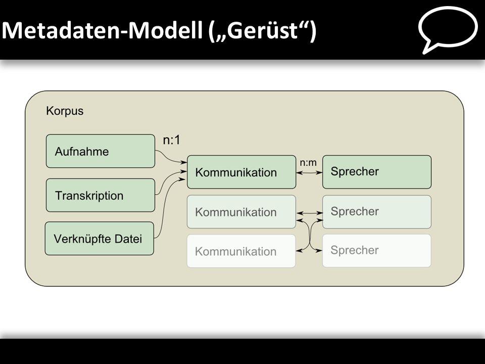 "Metadaten-Modell (""Gerüst )"