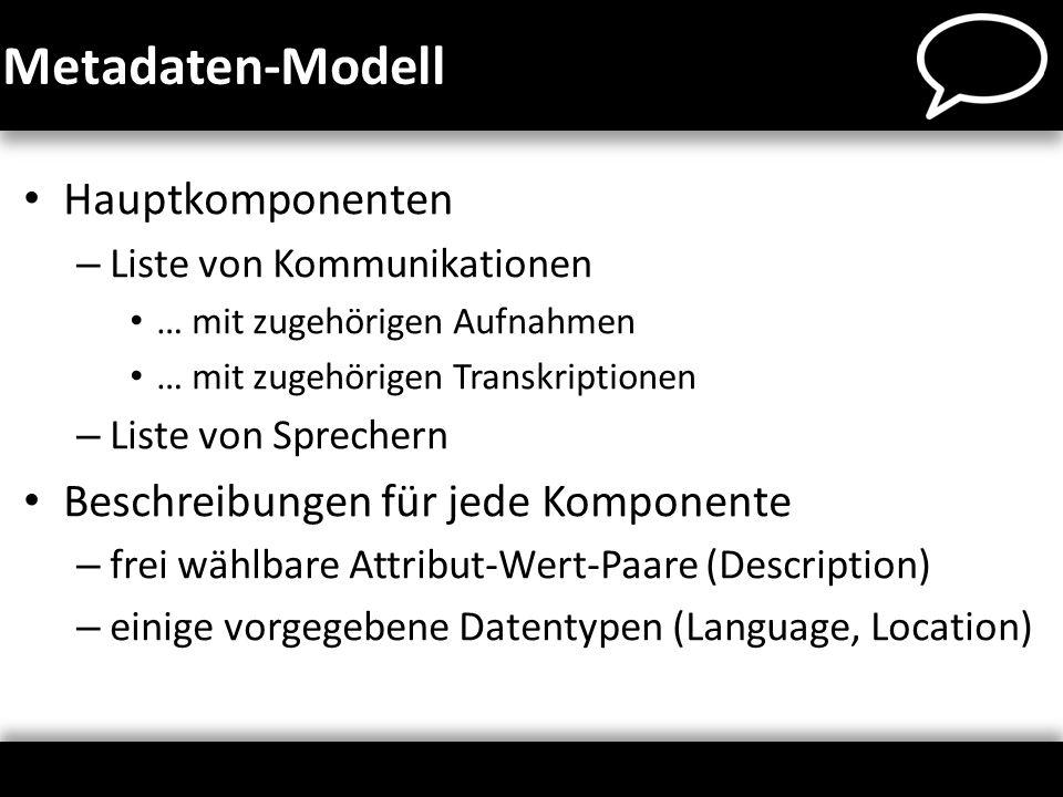 Metadaten-Modell Hauptkomponenten Beschreibungen für jede Komponente