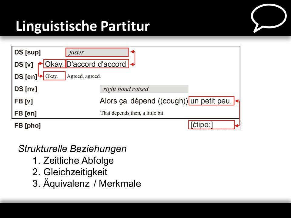 Linguistische Partitur