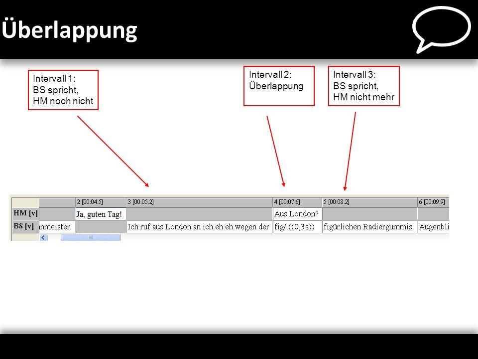 Überlappung Intervall 2: Überlappung Intervall 3: BS spricht,