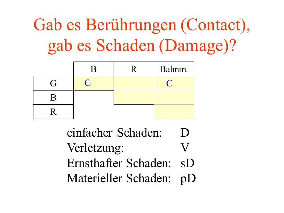 Gab es Berührungen (Contact), gab es Schaden (Damage)