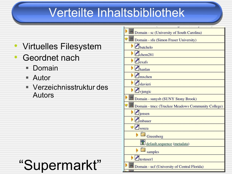 Verteilte Inhaltsbibliothek