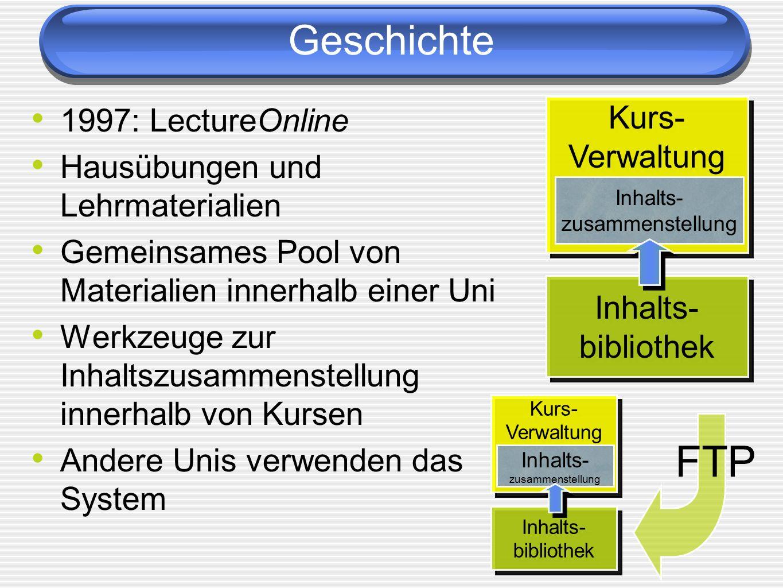 FTP Geschichte 1997: LectureOnline Kurs-