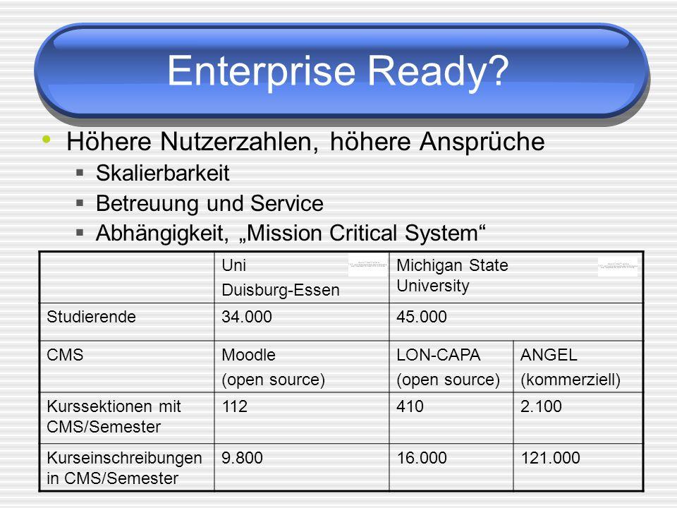 Enterprise Ready Höhere Nutzerzahlen, höhere Ansprüche Skalierbarkeit