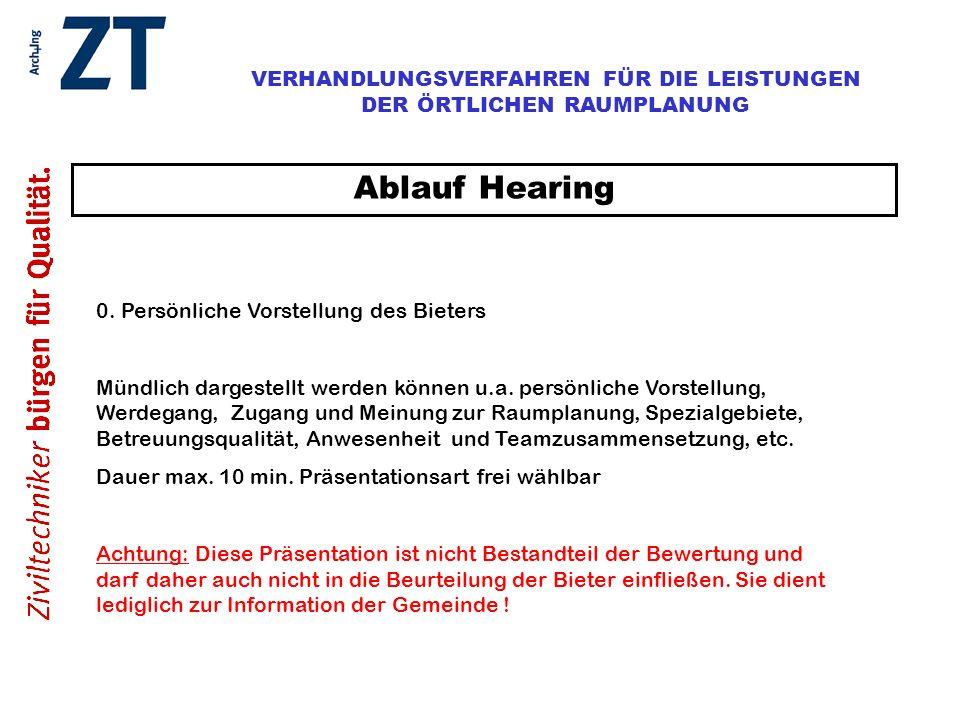 Ablauf Hearing 0. Persönliche Vorstellung des Bieters