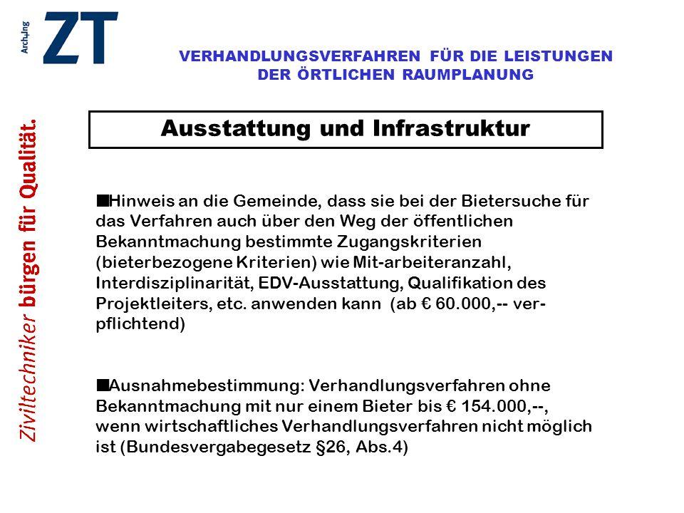 Ausstattung und Infrastruktur