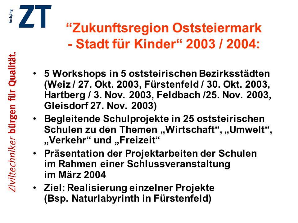 Zukunftsregion Oststeiermark - Stadt für Kinder 2003 / 2004: