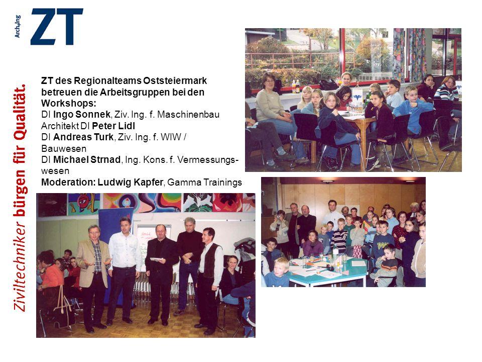 ZT des Regionalteams Oststeiermark betreuen die Arbeitsgruppen bei den Workshops: DI Ingo Sonnek, Ziv. Ing. f. Maschinenbau