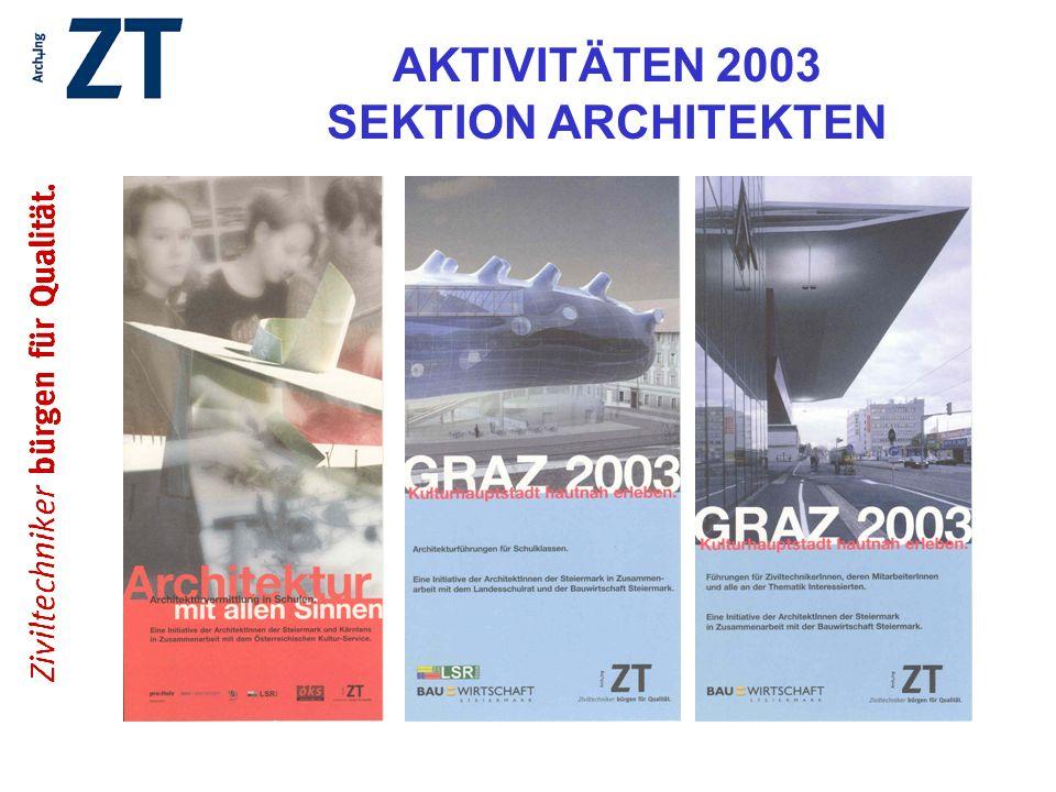 AKTIVITÄTEN 2003 SEKTION ARCHITEKTEN