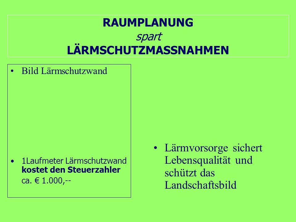 RAUMPLANUNG spart LÄRMSCHUTZMASSNAHMEN