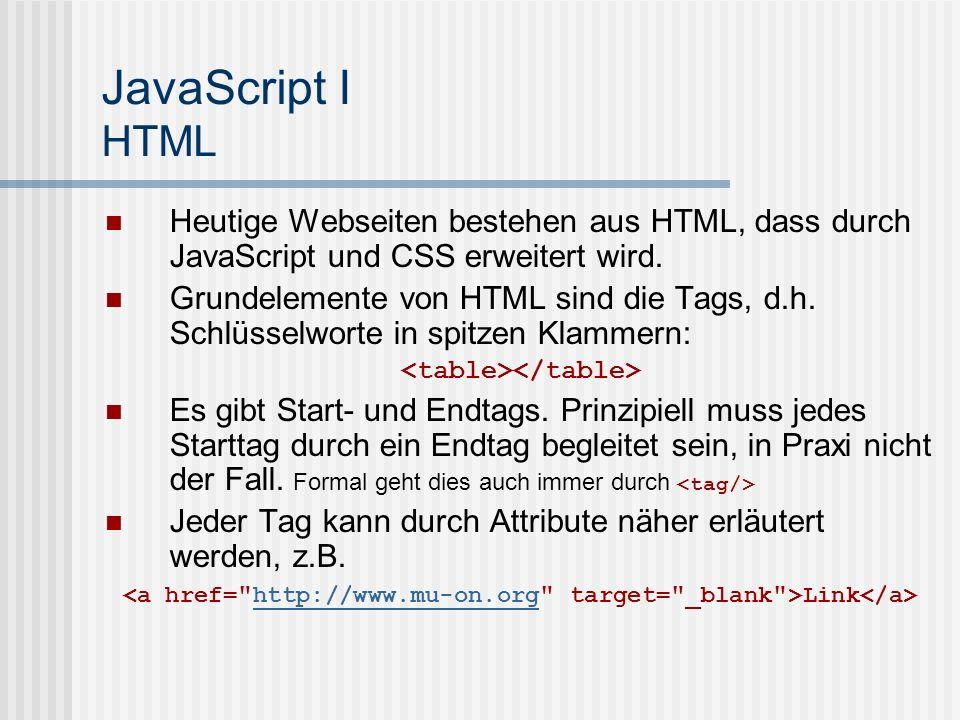 JavaScript I HTML Heutige Webseiten bestehen aus HTML, dass durch JavaScript und CSS erweitert wird.