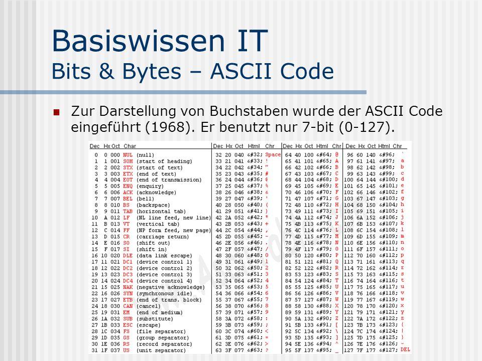 Basiswissen IT Bits & Bytes – ASCII Code