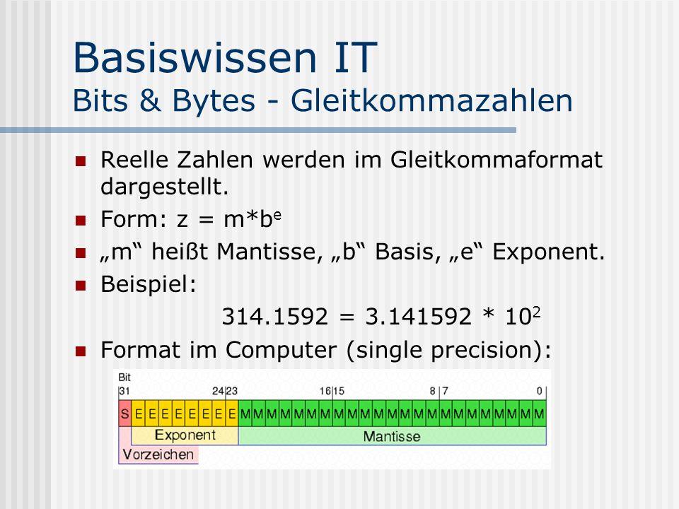 Basiswissen IT Bits & Bytes - Gleitkommazahlen