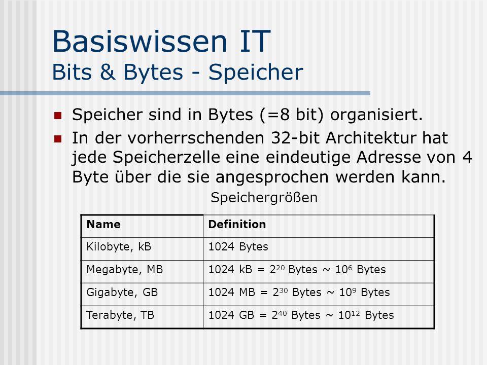 Basiswissen IT Bits & Bytes - Speicher
