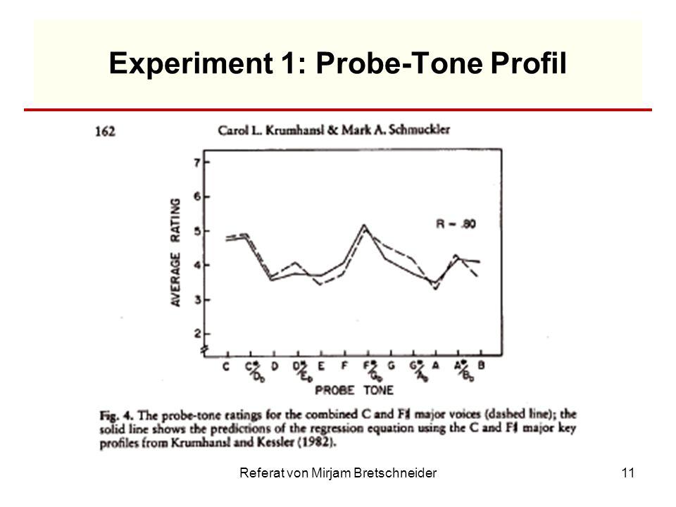 Experiment 1: Probe-Tone Profil