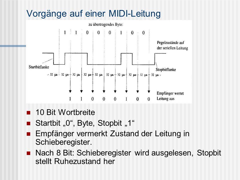 Vorgänge auf einer MIDI-Leitung