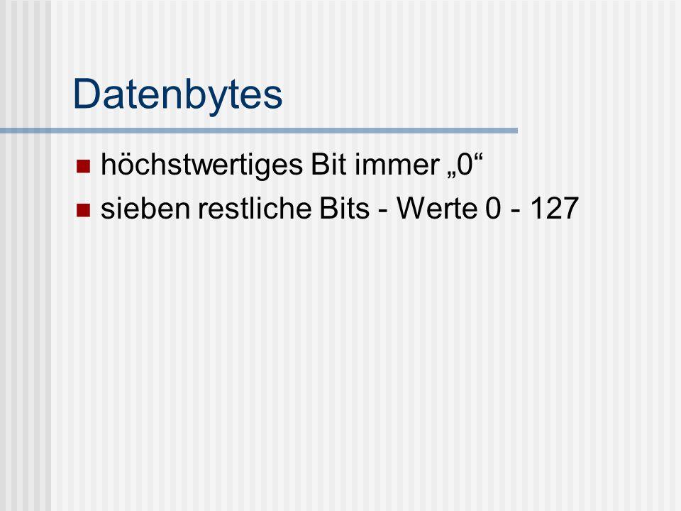 """Datenbytes höchstwertiges Bit immer """"0"""