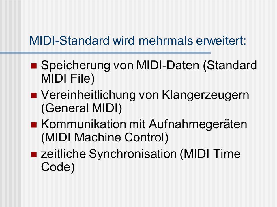 MIDI-Standard wird mehrmals erweitert: