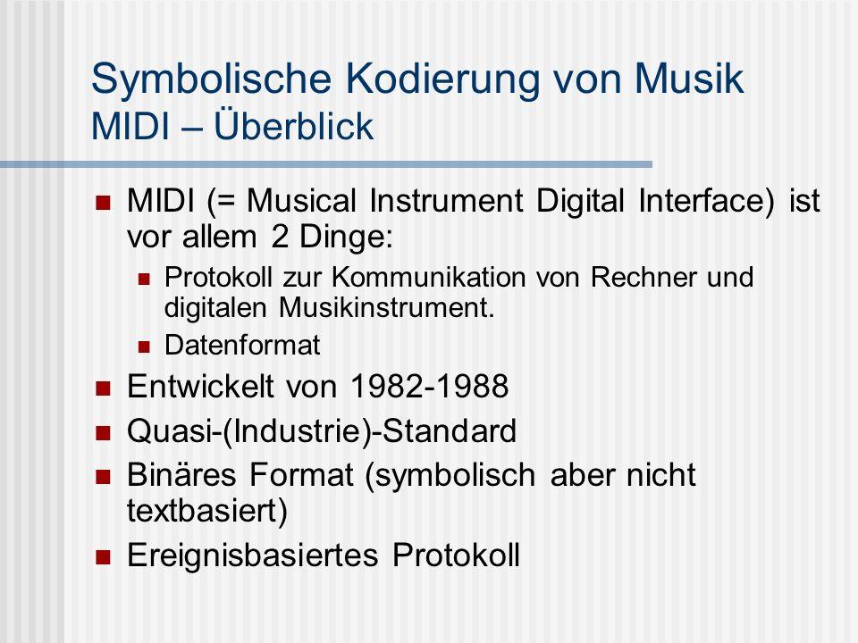 Symbolische Kodierung von Musik MIDI – Überblick