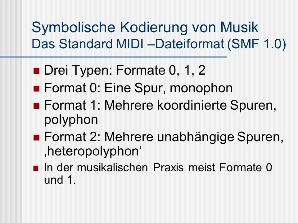 Symbolische Kodierung von Musik Das Standard MIDI –Dateiformat (SMF 1