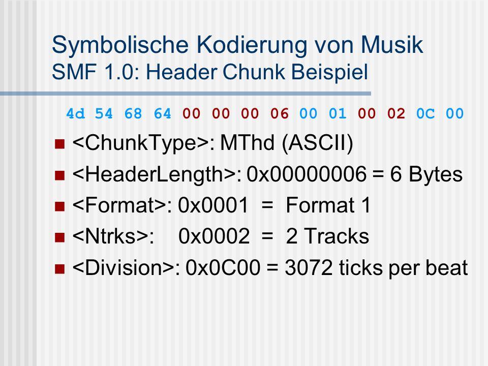 Symbolische Kodierung von Musik SMF 1.0: Header Chunk Beispiel