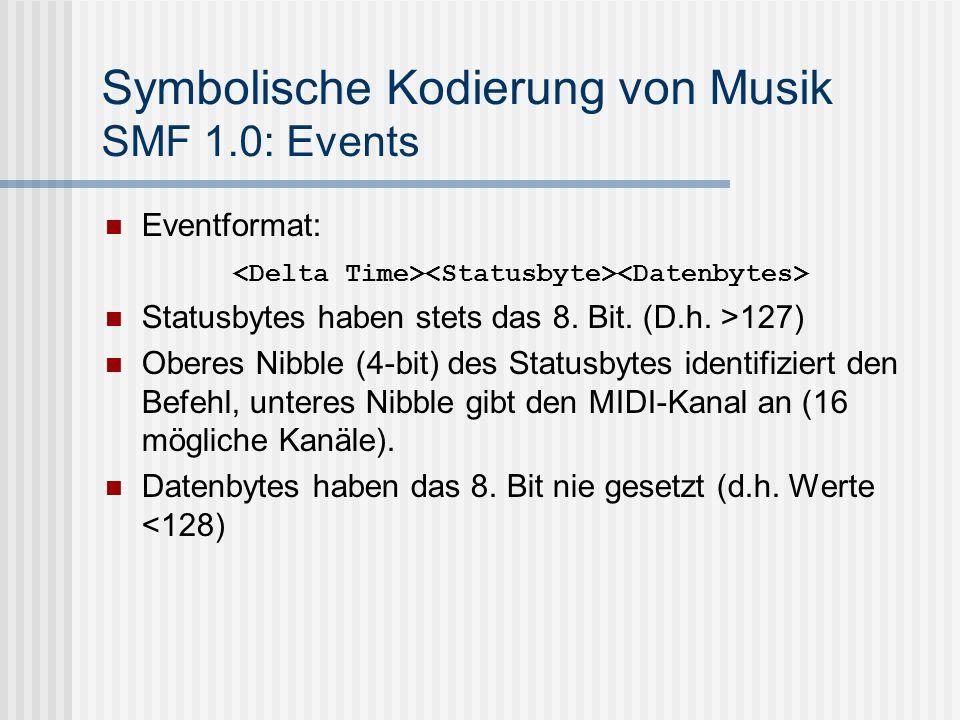 Symbolische Kodierung von Musik SMF 1.0: Events