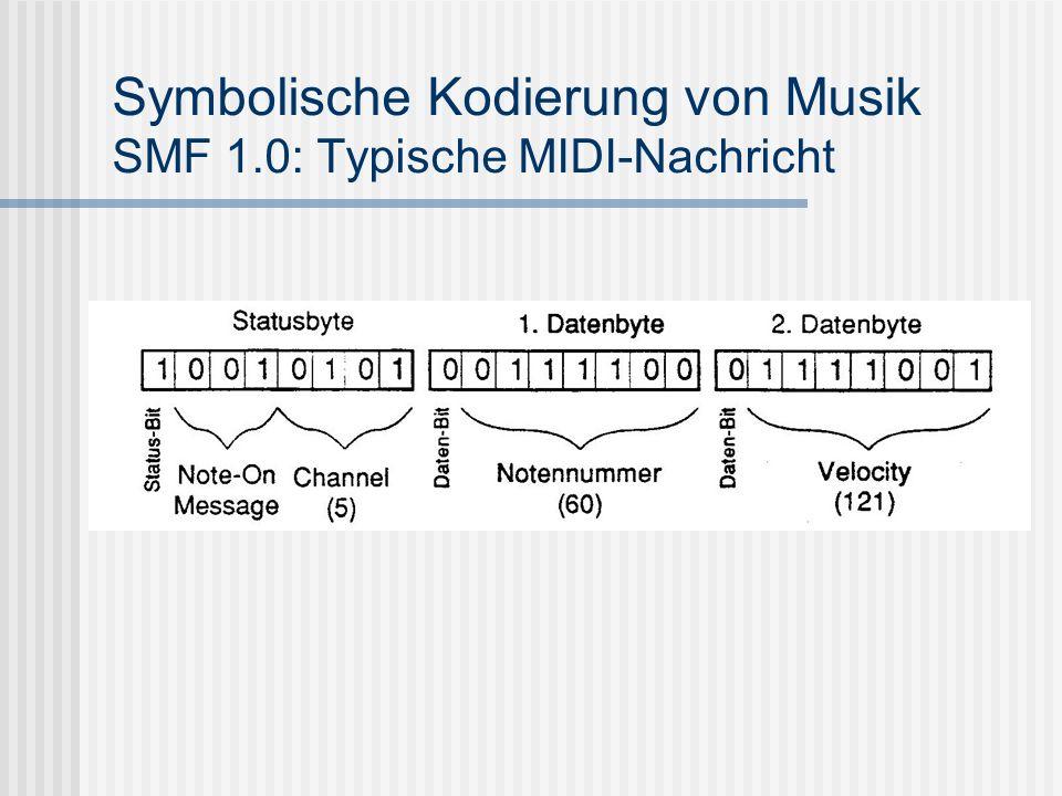 Symbolische Kodierung von Musik SMF 1.0: Typische MIDI-Nachricht